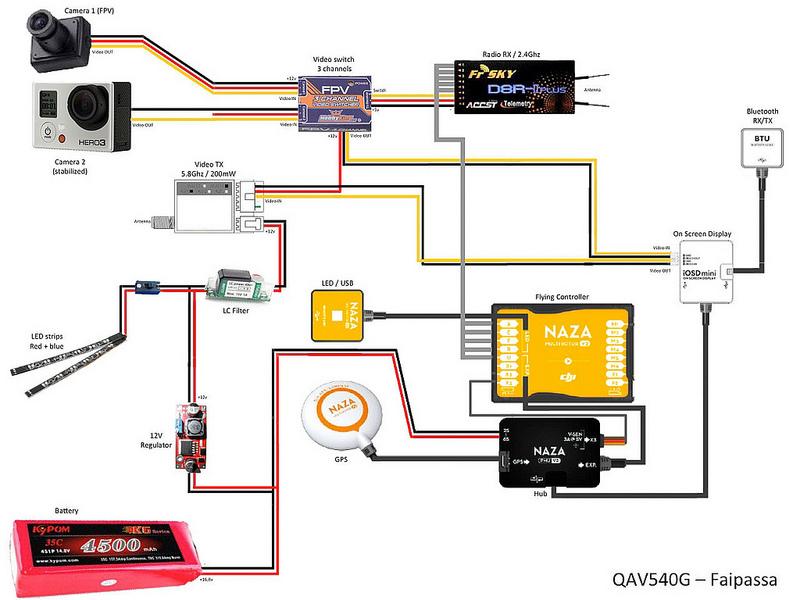 Naza M V2 Wiring Diagram - Wiring Diagram